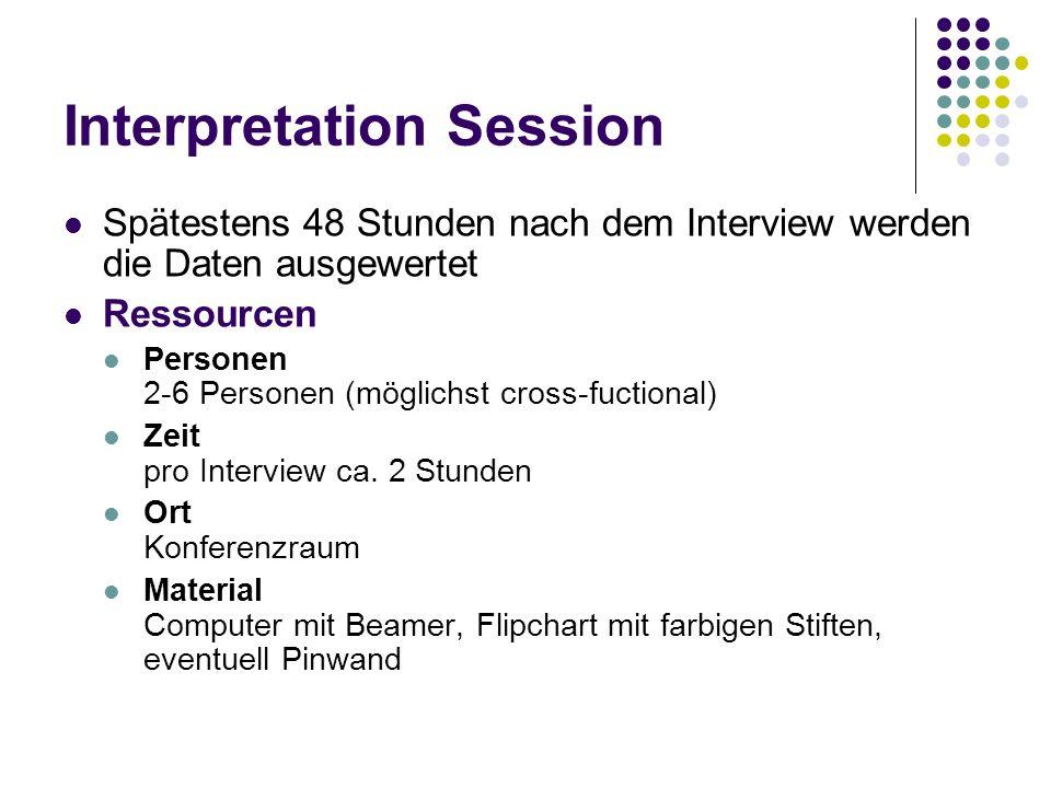 Interpretation Session Spätestens 48 Stunden nach dem Interview werden die Daten ausgewertet Ressourcen Personen 2-6 Personen (möglichst cross-fuction