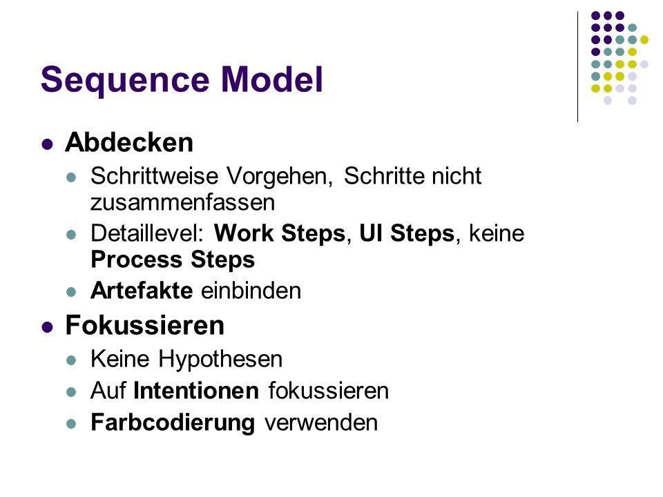 Sequence Model Abdecken Schrittweise Vorgehen, Schritte nicht zusammenfassen Detaillevel: Work Steps, UI Steps, keine Process Steps Artefakte einbinde
