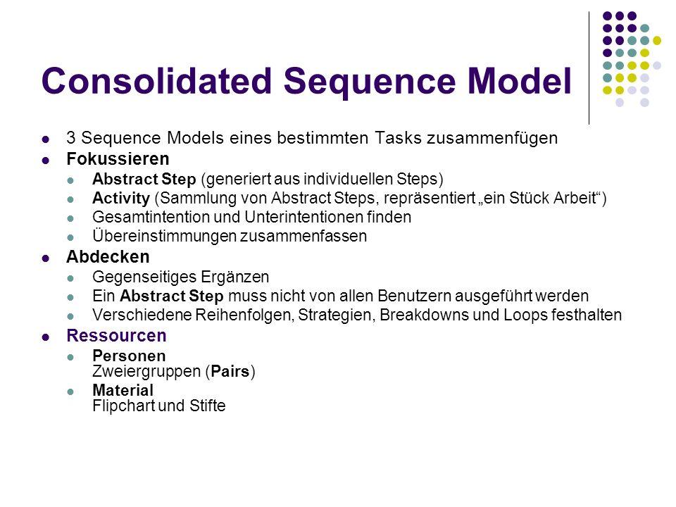 Consolidated Sequence Model 3 Sequence Models eines bestimmten Tasks zusammenfügen Fokussieren Abstract Step (generiert aus individuellen Steps) Activ