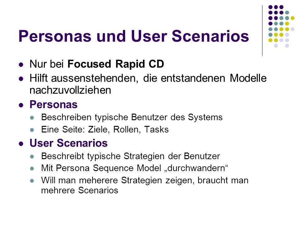Personas und User Scenarios Nur bei Focused Rapid CD Hilft aussenstehenden, die entstandenen Modelle nachzuvollziehen Personas Beschreiben typische Be