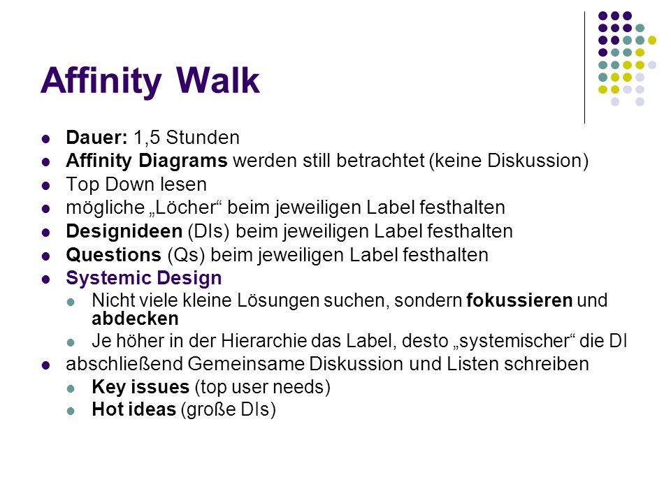 Affinity Walk Dauer: 1,5 Stunden Affinity Diagrams werden still betrachtet (keine Diskussion) Top Down lesen mögliche Löcher beim jeweiligen Label fes