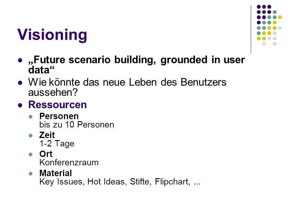 Visioning Future scenario building, grounded in user data Wie könnte das neue Leben des Benutzers aussehen? Ressourcen Personen bis zu 10 Personen Zei