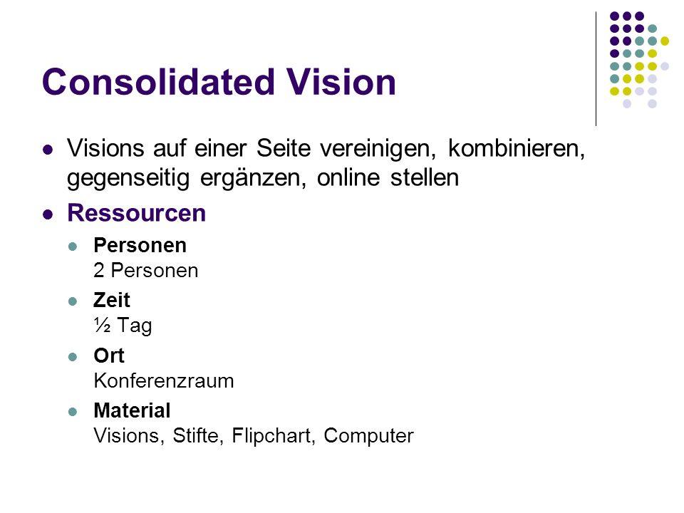 Consolidated Vision Visions auf einer Seite vereinigen, kombinieren, gegenseitig ergänzen, online stellen Ressourcen Personen 2 Personen Zeit ½ Tag Or