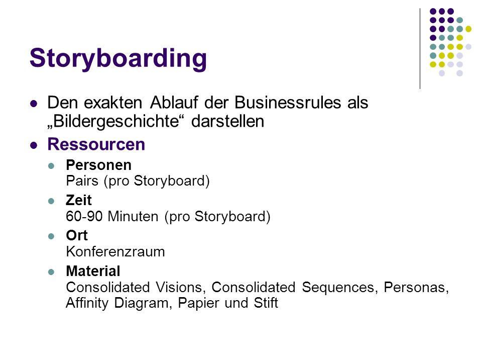 Storyboarding Den exakten Ablauf der Businessrules als Bildergeschichte darstellen Ressourcen Personen Pairs (pro Storyboard) Zeit 60-90 Minuten (pro