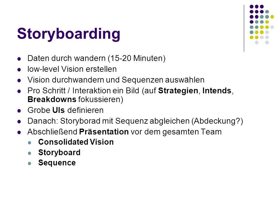 Storyboarding Daten durch wandern (15-20 Minuten) low-level Vision erstellen Vision durchwandern und Sequenzen auswählen Pro Schritt / Interaktion ein