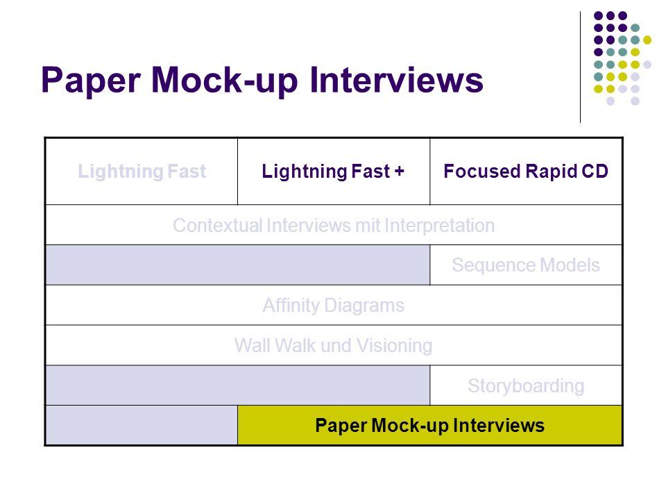 Paper Mock-up Interviews Lightning FastLightning Fast +Focused Rapid CD Contextual Interviews mit Interpretation Sequence Models Affinity Diagrams Wal