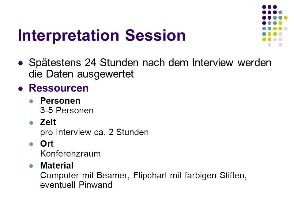 Interpretation Session Spätestens 24 Stunden nach dem Interview werden die Daten ausgewertet Ressourcen Personen 3-5 Personen Zeit pro Interview ca. 2