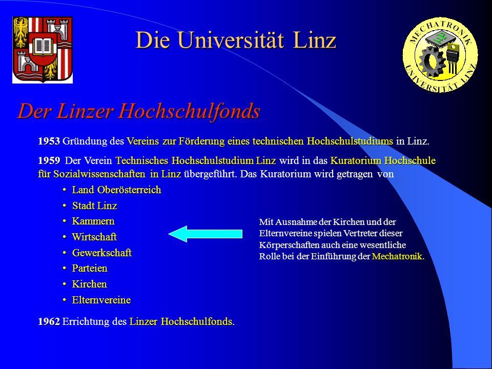 Die Universität Linz Der Linzer Hochschulfonds 1953 Vereins zur Förderung eines technischen Hochschulstudiums 1953 Gründung des Vereins zur Förderung