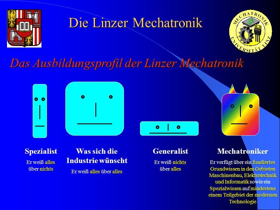 Die Linzer Mechatronik Das Ausbildungsprofil der Linzer Mechatronik Spezialist alles nichts Er weiß alles über nichts Was sich die Industrie wünscht a