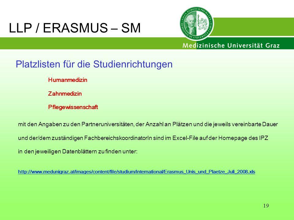19 LLP / ERASMUS – SM Platzlisten für die Studienrichtungen mit den Angaben zu den Partneruniversitäten, der Anzahl an Plätzen und die jeweils vereinb