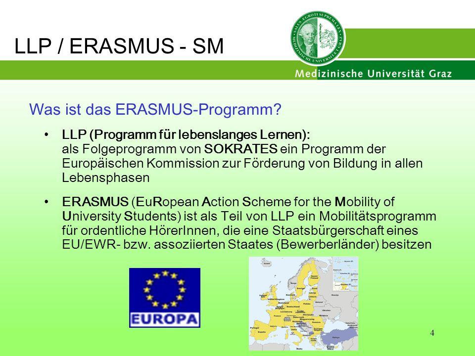 4 Was ist das ERASMUS-Programm? LLP (Programm für lebenslanges Lernen): als Folgeprogramm von SOKRATES ein Programm der Europäischen Kommission zur Fö