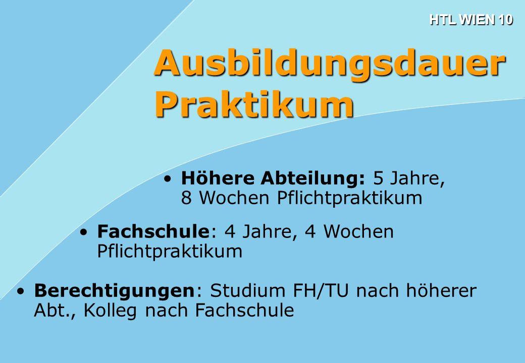 HTL WIEN 10 Fachschule: 4 Jahre, 4 Wochen Pflichtpraktikum Ausbildungsdauer Praktikum Berechtigungen: Studium FH/TU nach höherer Abt., Kolleg nach Fac