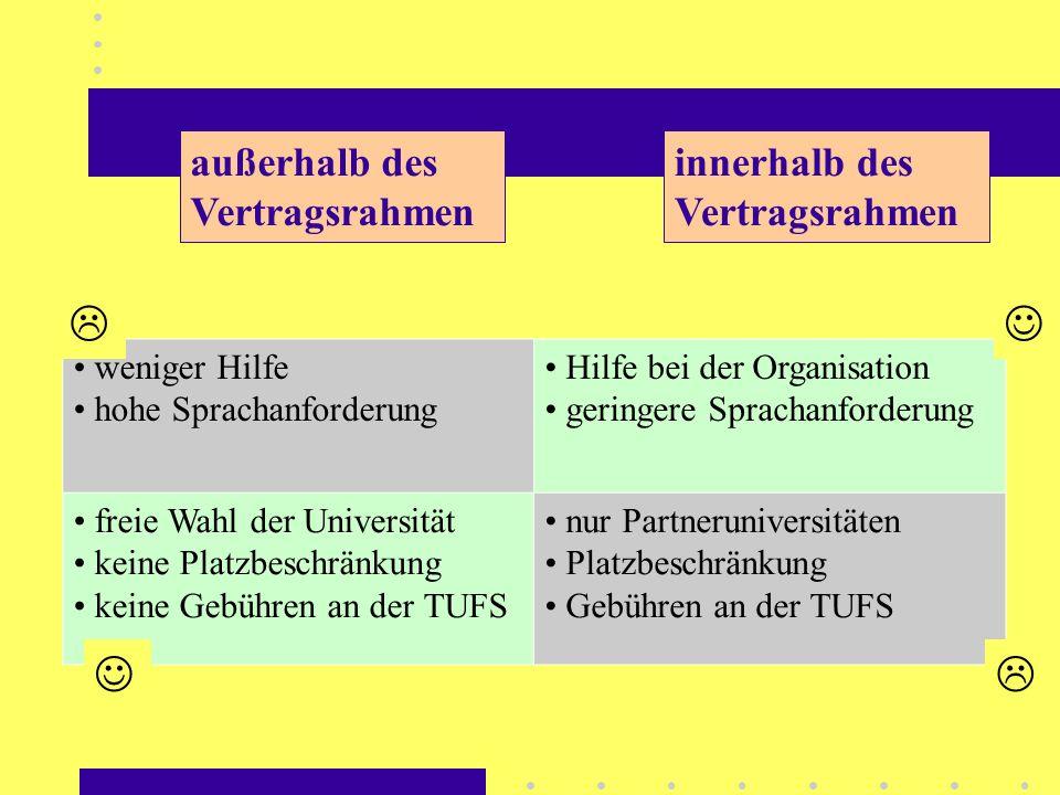 innerhalb des Vertragsrahmen außerhalb des Vertragsrahmen weniger Hilfe hohe Sprachanforderung Hilfe bei der Organisation geringere Sprachanforderung freie Wahl der Universität keine Platzbeschränkung keine Gebühren an der TUFS nur Partneruniversitäten Platzbeschränkung Gebühren an der TUFS