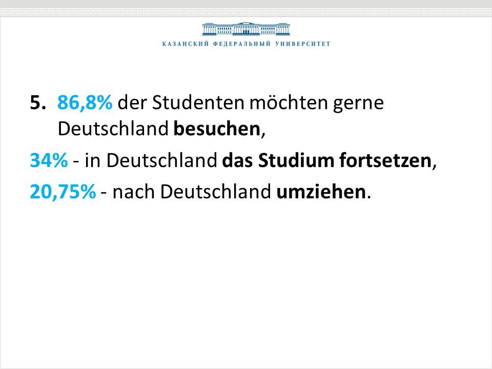5.86,8% der Studenten möchten gerne Deutschland besuchen, 34% - in Deutschland das Studium fortsetzen, 20,75% - nach Deutschland umziehen.