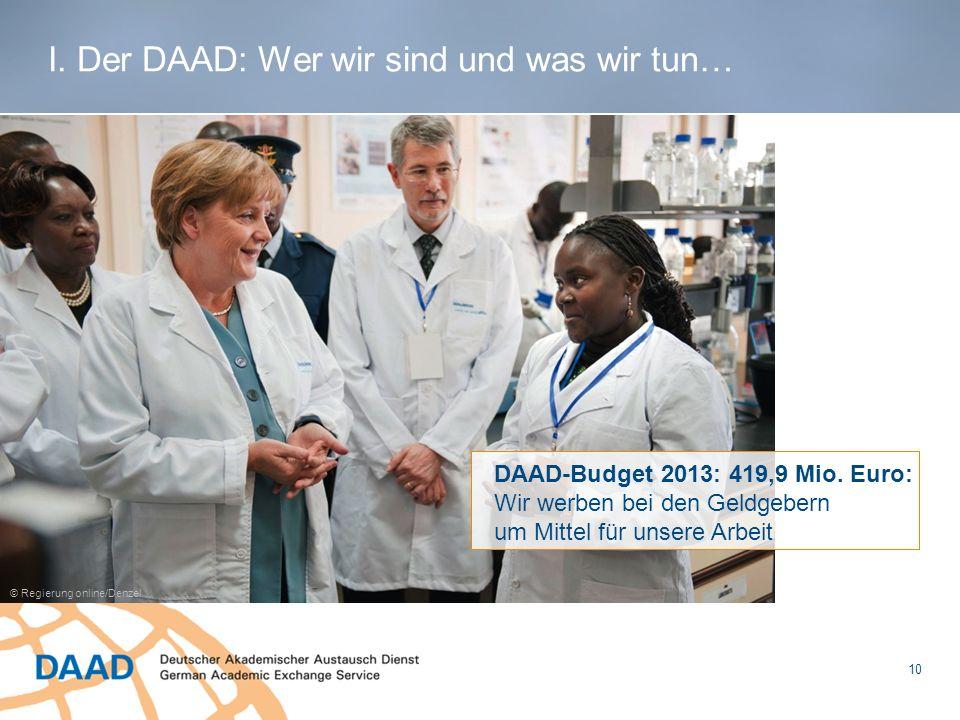 10 DAAD-Budget 2013: 419,9 Mio. Euro: Wir werben bei den Geldgebern um Mittel für unsere Arbeit © Regierung online/Denzel I. Der DAAD: Wer wir sind un