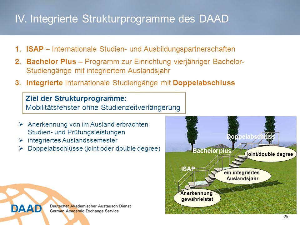1 IV. Integrierte Strukturprogramme des DAAD 1.ISAP – Internationale Studien- und Ausbildungspartnerschaften 2.Bachelor Plus – Programm zur Einrichtun