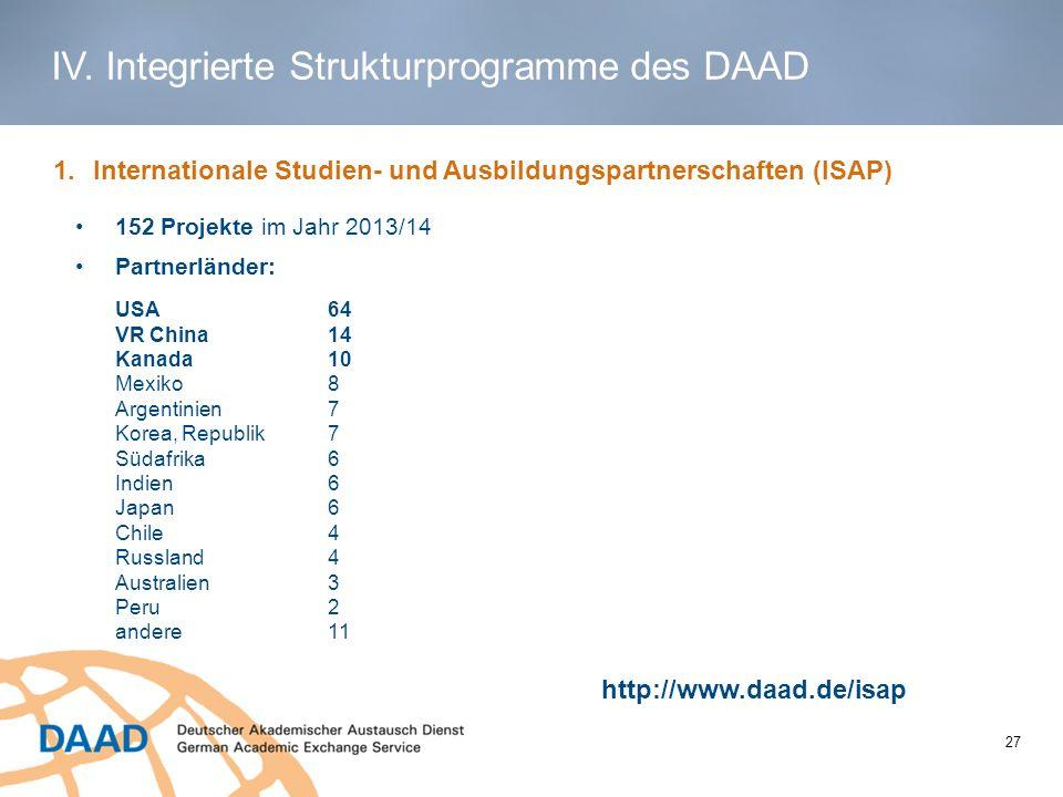 1 1.Internationale Studien- und Ausbildungspartnerschaften (ISAP) 152 Projekte im Jahr 2013/14 Partnerländer: USA 64 VR China14 Kanada10 Mexiko8 Argen