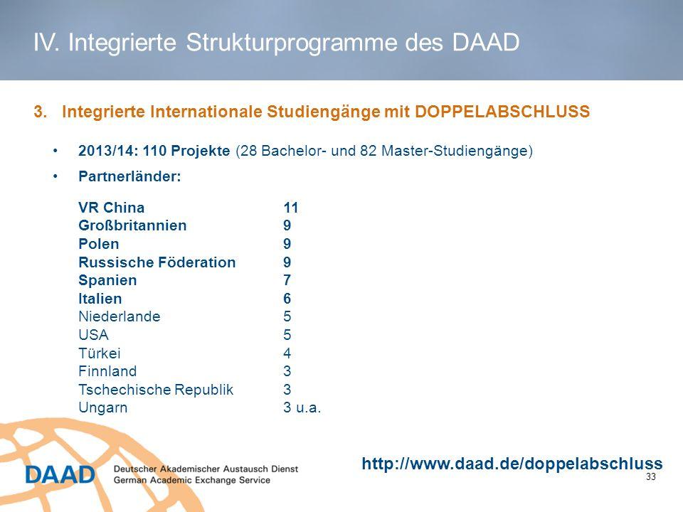 1 3. Integrierte Internationale Studiengänge mit DOPPELABSCHLUSS http://www.daad.de/doppelabschluss 2013/14: 110 Projekte (28 Bachelor- und 82 Master-