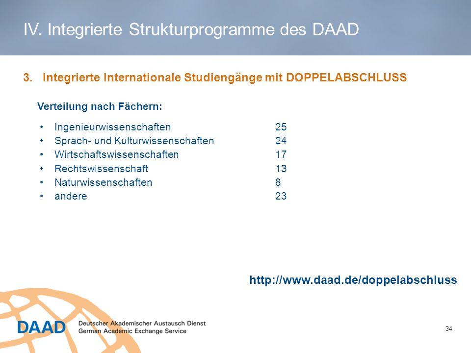 1 3. Integrierte Internationale Studiengänge mit DOPPELABSCHLUSS IV. Integrierte Strukturprogramme des DAAD http://www.daad.de/doppelabschluss Verteil