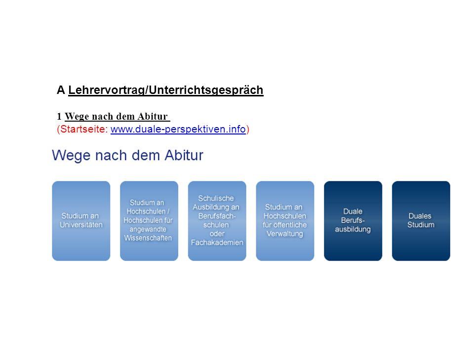 A Lehrervortrag/Unterrichtsgespräch 1 Wege nach dem Abitur (Startseite: www.duale-perspektiven.info)www.duale-perspektiven.info