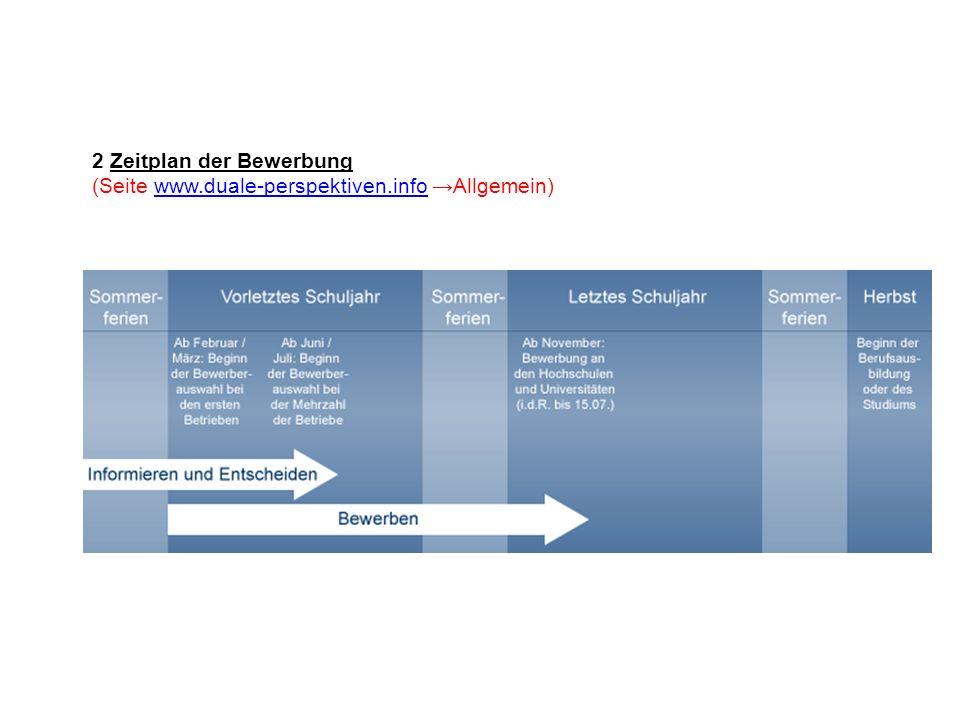 2 Zeitplan der Bewerbung (Seite www.duale-perspektiven.info Allgemein)www.duale-perspektiven.info