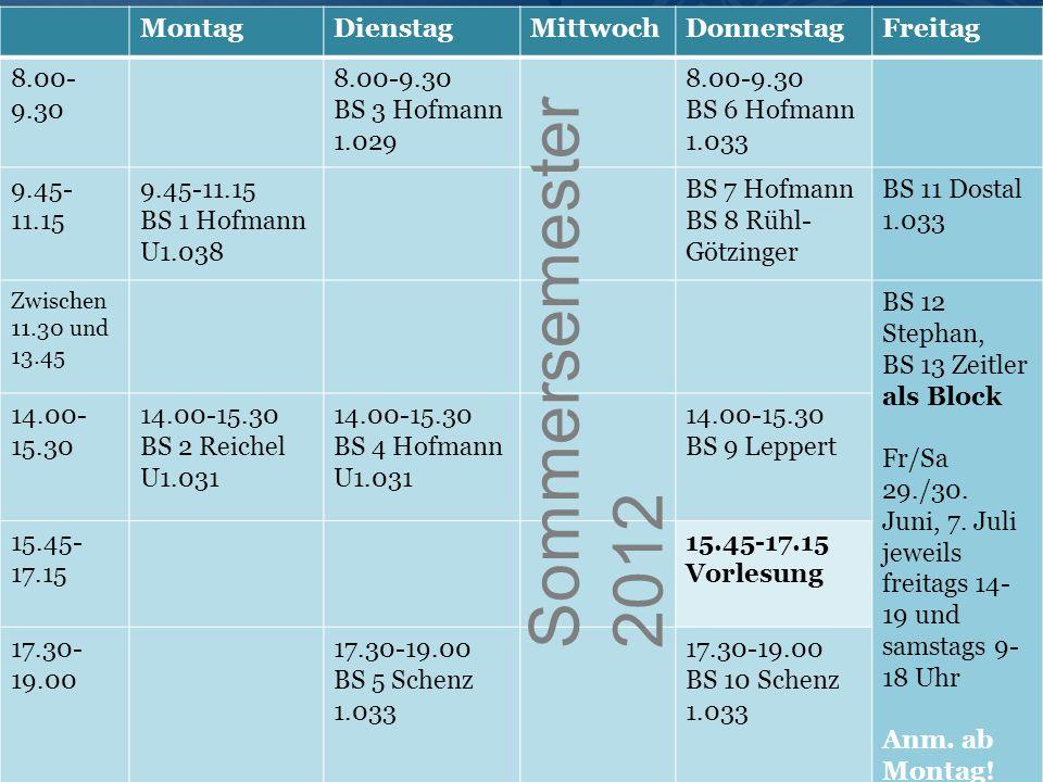 MontagDienstagMittwochDonnerstagFreitag 8.00- 9.30 8.00-9.30 BS 3 Hofmann 1.029 8.00-9.30 BS 6 Hofmann 1.033 9.45- 11.15 BS 1 Hofmann U1.038 BS 7 Hofm