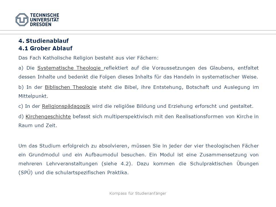 Kompass für Studienanfänger 4. Studienablauf 4.1 Grober Ablauf Das Fach Katholische Religion besteht aus vier Fächern: a) Die Systematische Theologie