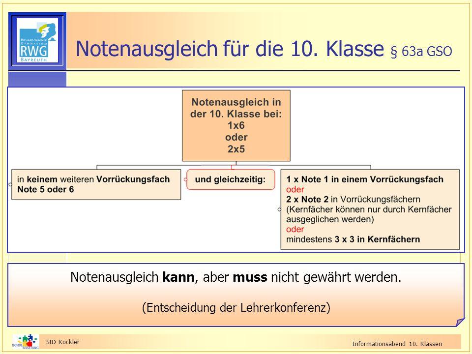StD Kockler Informationsabend 10. Klassen Notenausgleich für die 10. Klasse § 63a GSO kannmuss Notenausgleich kann, aber muss nicht gewährt werden. (E
