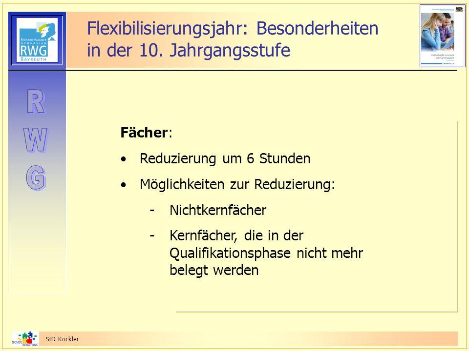 StD Kockler Flexibilisierungsjahr: Besonderheiten in der 10. Jahrgangsstufe Fächer: Reduzierung um 6 Stunden Möglichkeiten zur Reduzierung: -Nichtkern