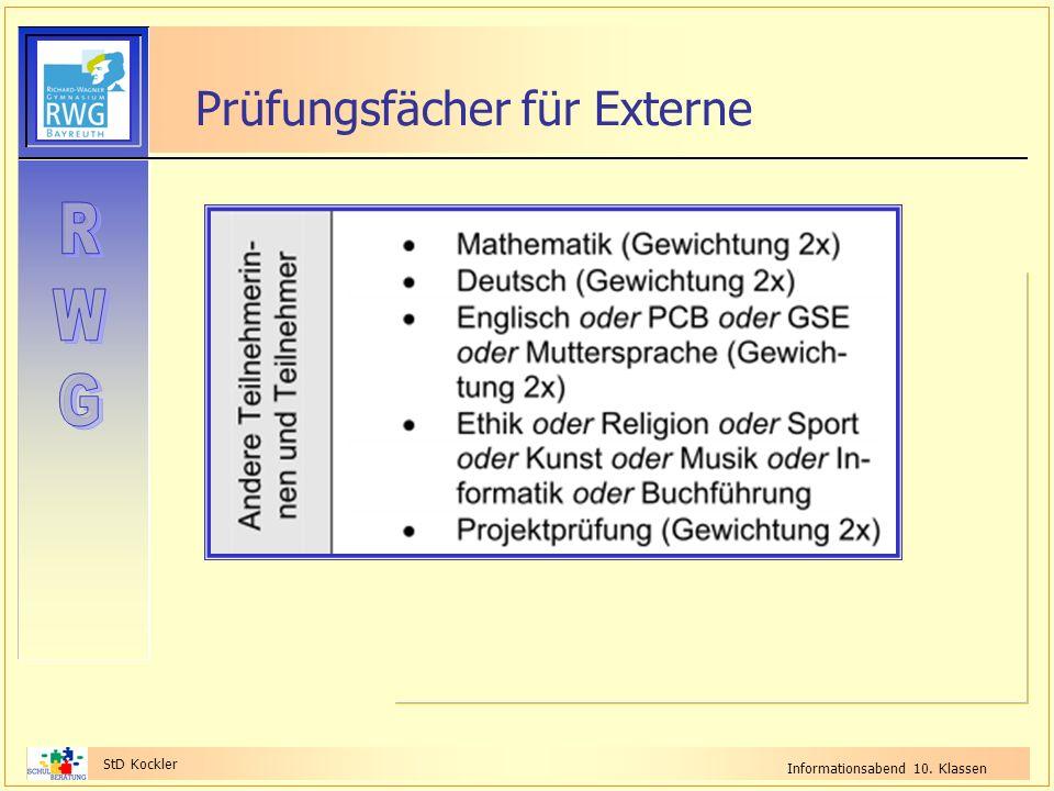 StD Kockler Informationsabend 10. Klassen Prüfungsfächer für Externe