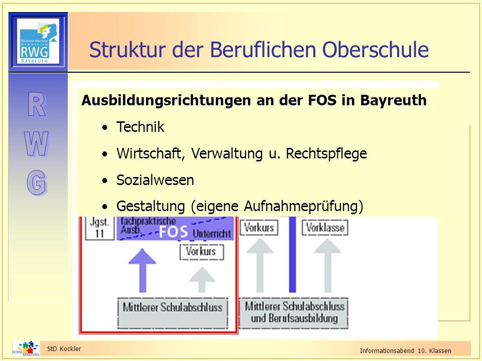 StD Kockler Informationsabend 10. Klassen Struktur der Beruflichen Oberschule Ausbildungsrichtungen an der FOS in Bayreuth Technik Wirtschaft, Verwalt