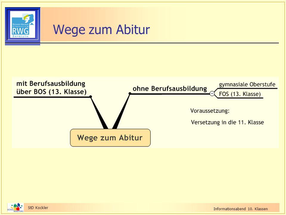StD Kockler Informationsabend 10. Klassen Wege zum Abitur