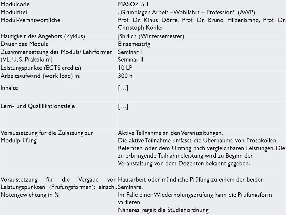 ModulcodeMASOZ 5.1 ModultitelGrundlagen Arbeit –Wohlfahrt – Profession (AWP) Modul-VerantwortlicheProf. Dr. Klaus Dörre, Prof. Dr. Bruno Hildenbrand,