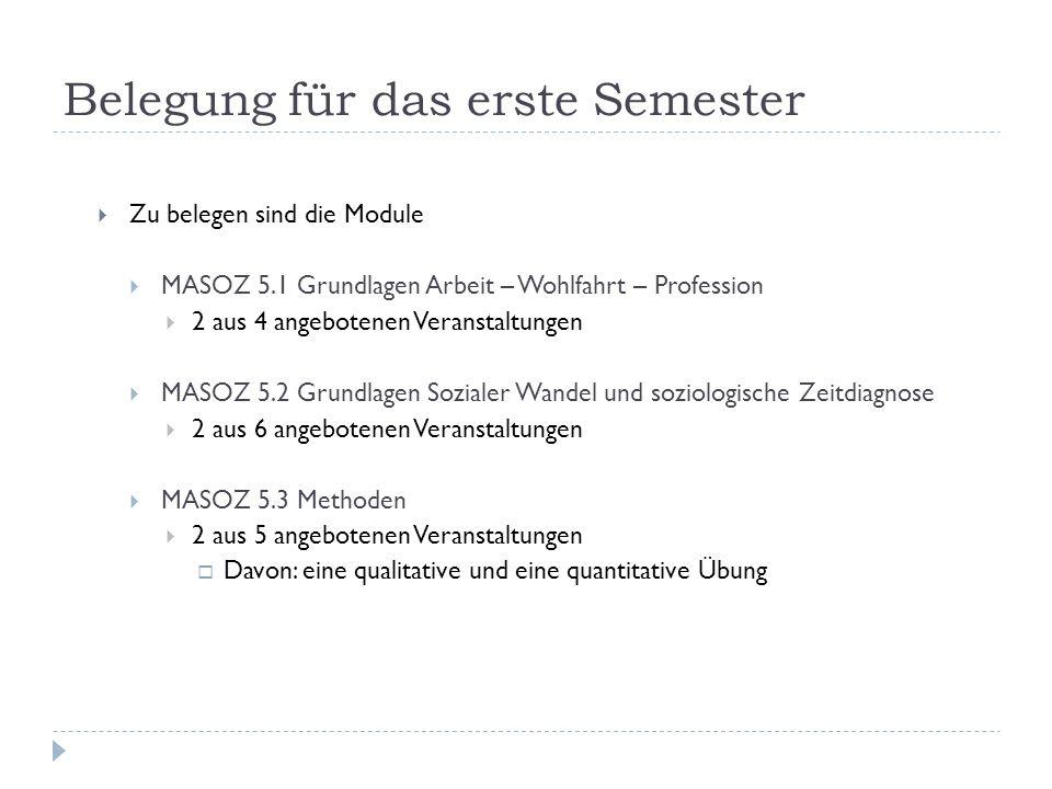 Belegung für das erste Semester Zu belegen sind die Module MASOZ 5.1 Grundlagen Arbeit – Wohlfahrt – Profession 2 aus 4 angebotenen Veranstaltungen MA