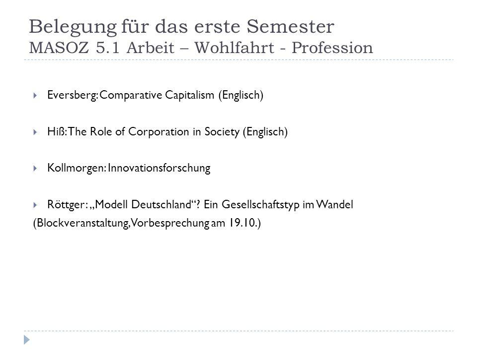 Belegung für das erste Semester MASOZ 5.1 Arbeit – Wohlfahrt - Profession Eversberg: Comparative Capitalism (Englisch) Hiß: The Role of Corporation in