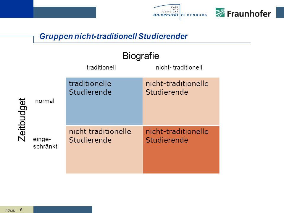 FOLIE 6 Gruppen nicht-traditionell Studierender traditionelle Studierende nicht-traditionelle Studierende nicht traditionelle Studierende nicht-tradit
