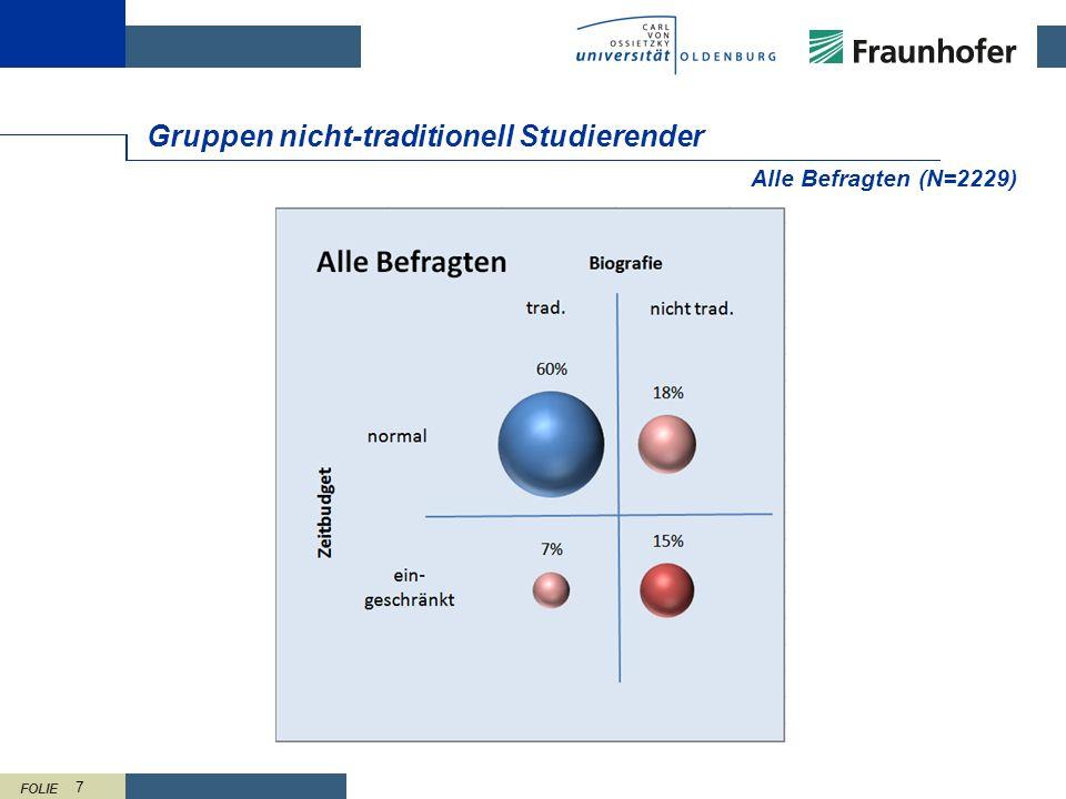 FOLIE 8 Gruppen nicht-traditionell Studierender Universitäten (außer Uni Oldenburg / FU Hagen) (N=840)