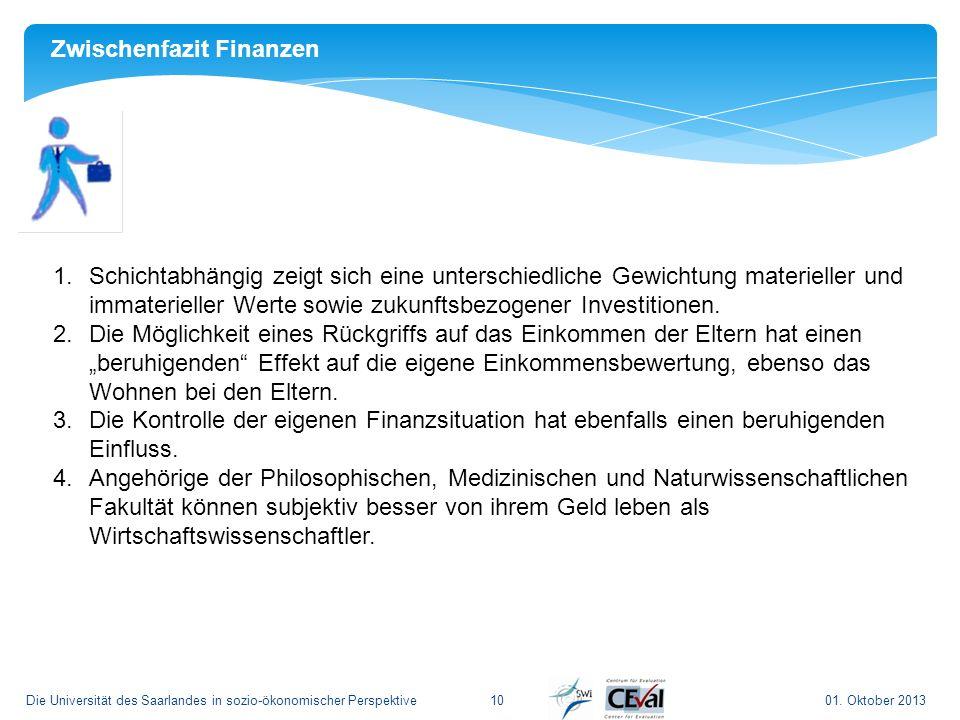01. Oktober 2013Die Universität des Saarlandes in sozio-ökonomischer Perspektive10 Zwischenfazit Finanzen 1.Schichtabhängig zeigt sich eine unterschie