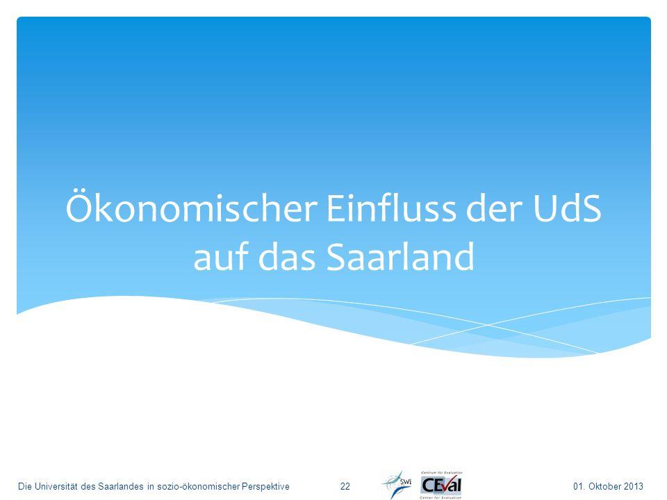 Ökonomischer Einfluss der UdS auf das Saarland 01. Oktober 2013Die Universität des Saarlandes in sozio-ökonomischer Perspektive22