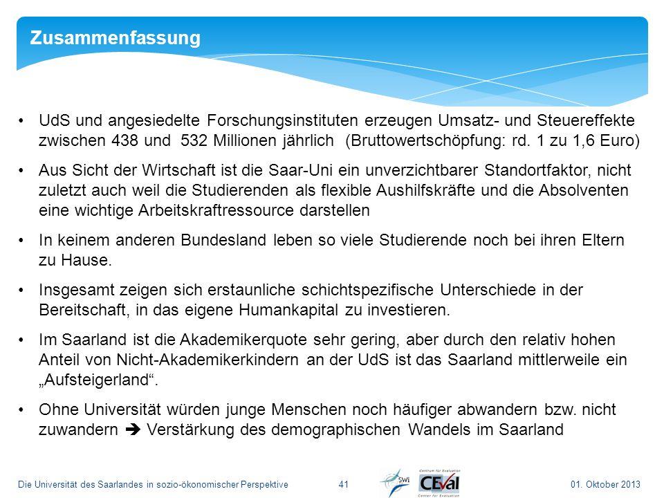 01. Oktober 2013Die Universität des Saarlandes in sozio-ökonomischer Perspektive41 Zusammenfassung UdS und angesiedelte Forschungsinstituten erzeugen