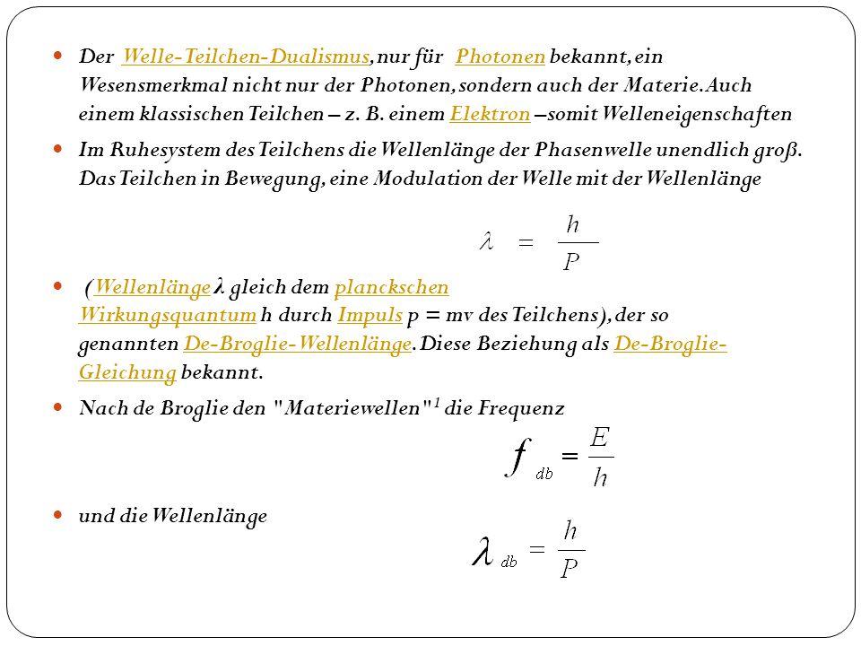 Der Welle-Teilchen-Dualismus, nur für Photonen bekannt, ein Wesensmerkmal nicht nur der Photonen, sondern auch der Materie. Auch einem klassischen Tei