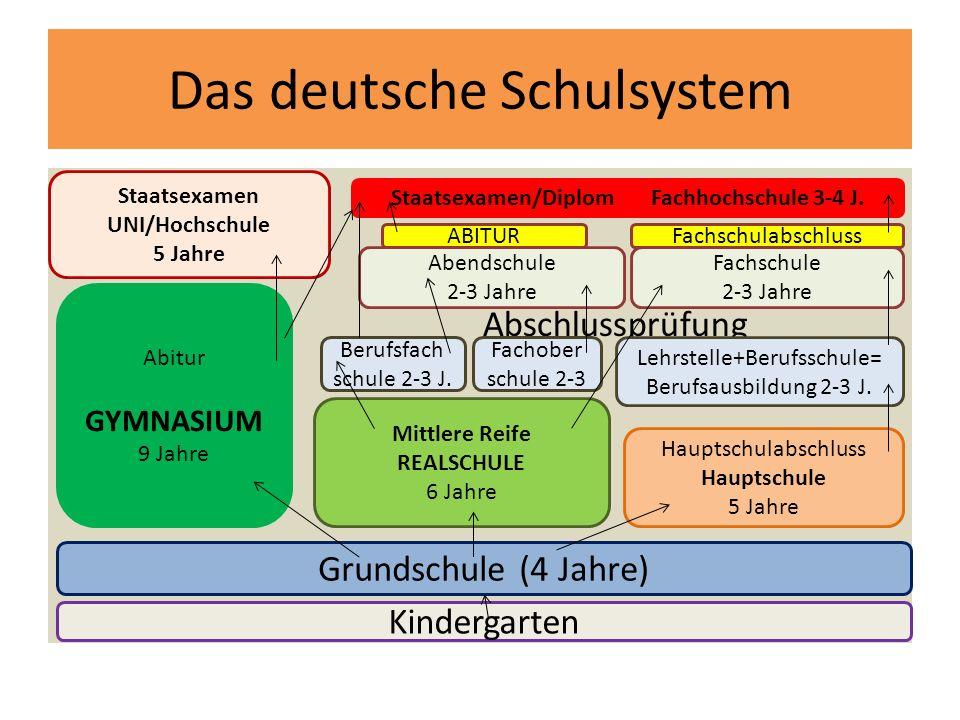 Das Schulsystem Das Schulwesen in Deutschland steht unter der Aufsicht des Staates.