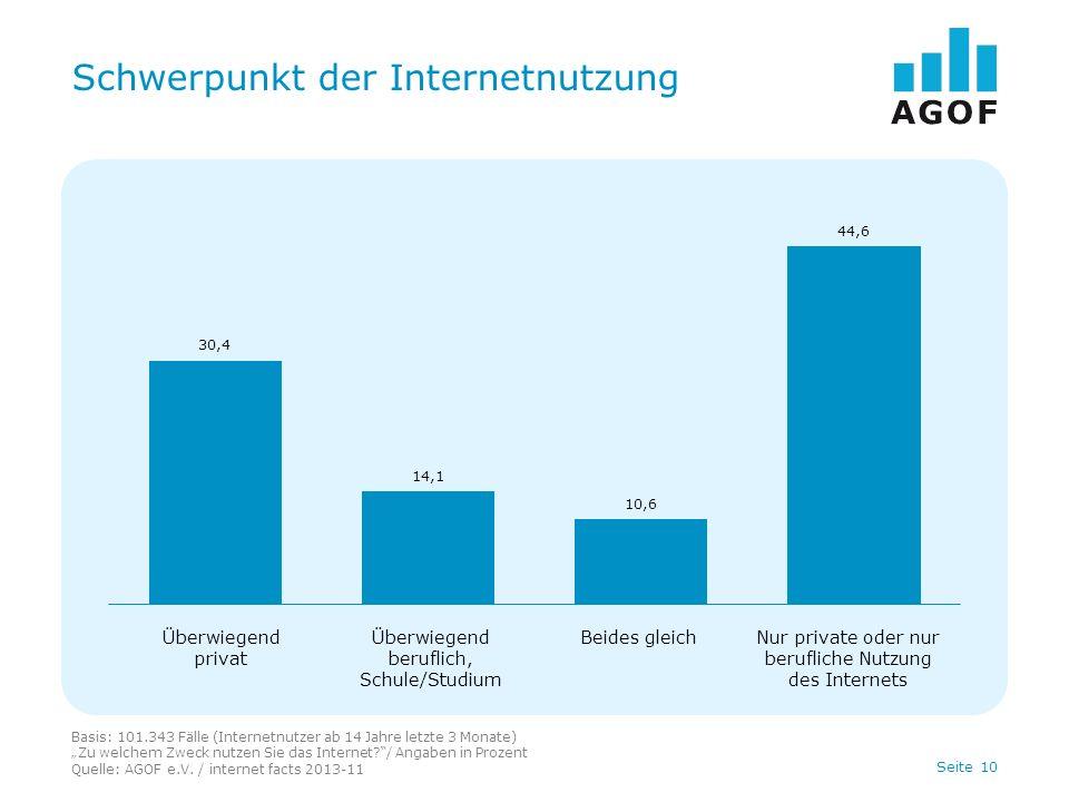 Seite 10 Schwerpunkt der Internetnutzung Basis: 101.343 Fälle (Internetnutzer ab 14 Jahre letzte 3 Monate) Zu welchem Zweck nutzen Sie das Internet / Angaben in Prozent Quelle: AGOF e.V.