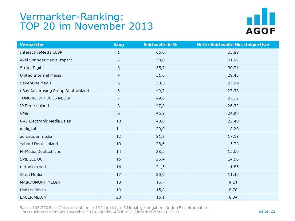 Seite 23 Vermarkter-Ranking: TOP 20 im November 2013 Basis: 106.770 Fälle (Internetnutzer ab 10 Jahre letzte 3 Monate) / Angaben für den Einzelmonat im Untersuchungszeitraum November 2013 / Quelle: AGOF e.V.