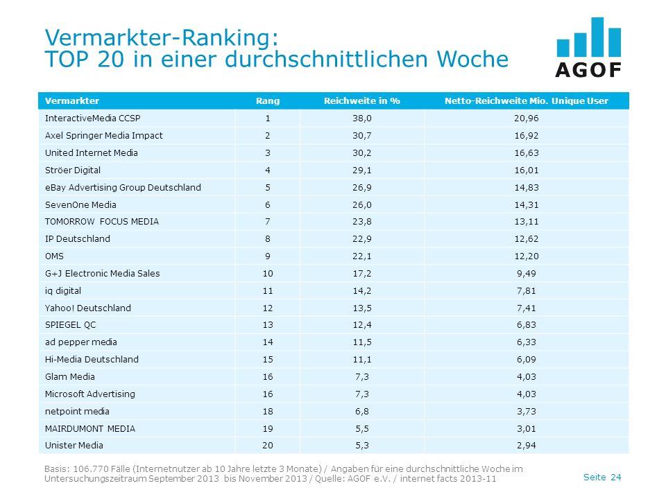 Seite 24 Vermarkter-Ranking: TOP 20 in einer durchschnittlichen Woche Basis: 106.770 Fälle (Internetnutzer ab 10 Jahre letzte 3 Monate) / Angaben für eine durchschnittliche Woche im Untersuchungszeitraum September 2013 bis November 2013 / Quelle: AGOF e.V.
