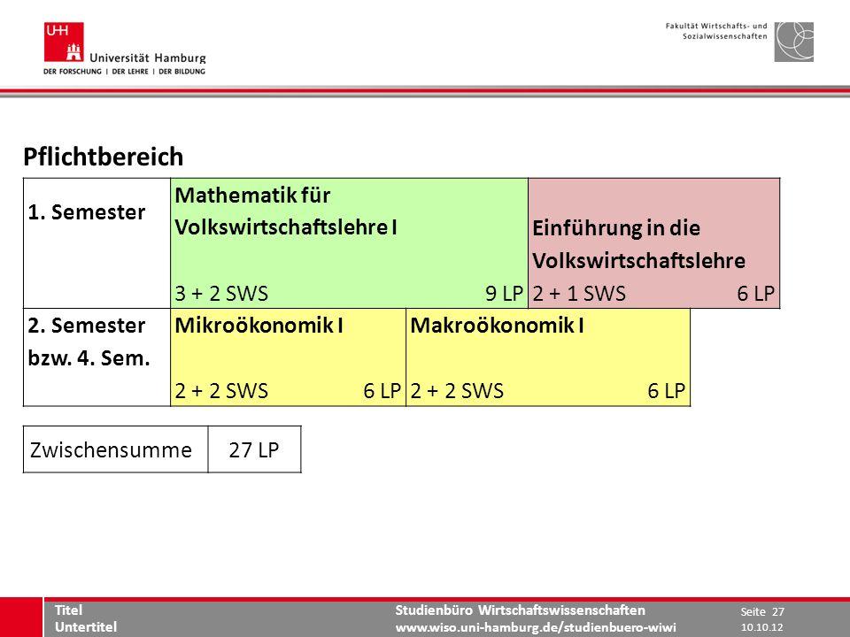 Studienbüro Wirtschaftswissenschaften www.wiso.uni-hamburg.de/studienbuero-wiwi Zwischensumme27 LP Pflichtbereich Seite 27 Titel Untertitel 10.10.12 1