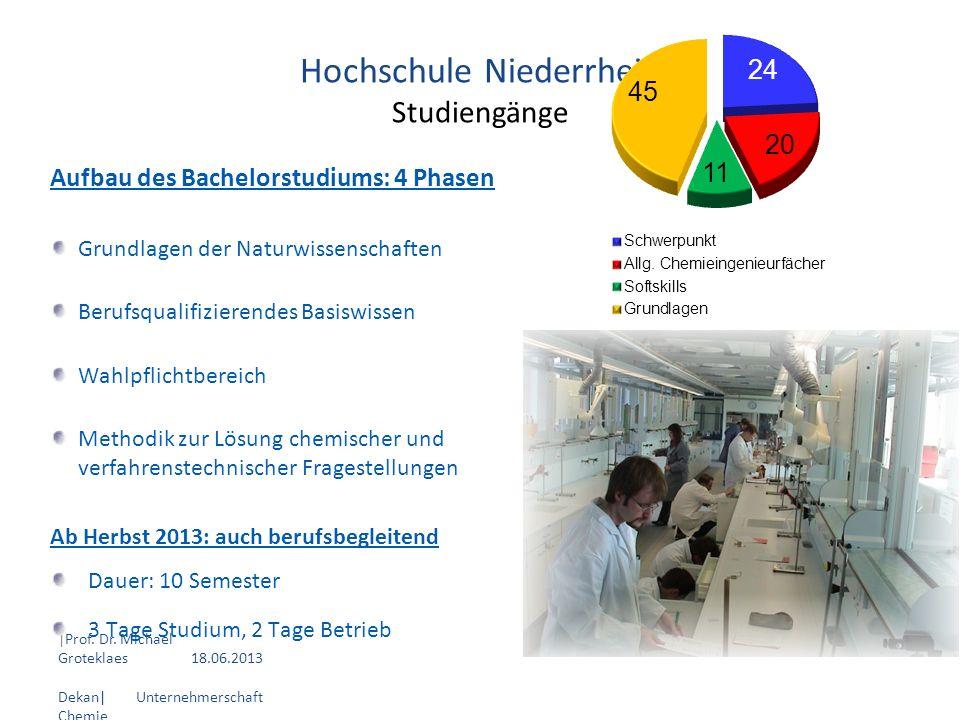 |Prof. Dr. Michael Groteklaes18.06.2013 Dekan|Unternehmerschaft Chemie | Hochschule Niederrhein Studiengänge Aufbau des Bachelorstudiums: 4 Phasen Gru