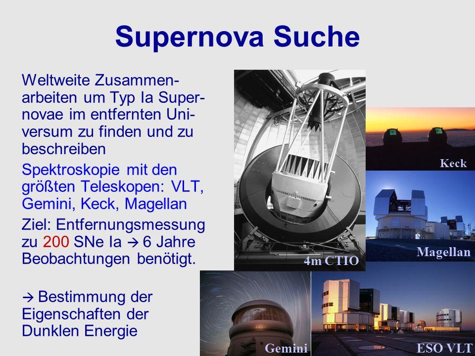 Supernova Suche Weltweite Zusammen- arbeiten um Typ Ia Super- novae im entfernten Uni- versum zu finden und zu beschreiben Spektroskopie mit den größt