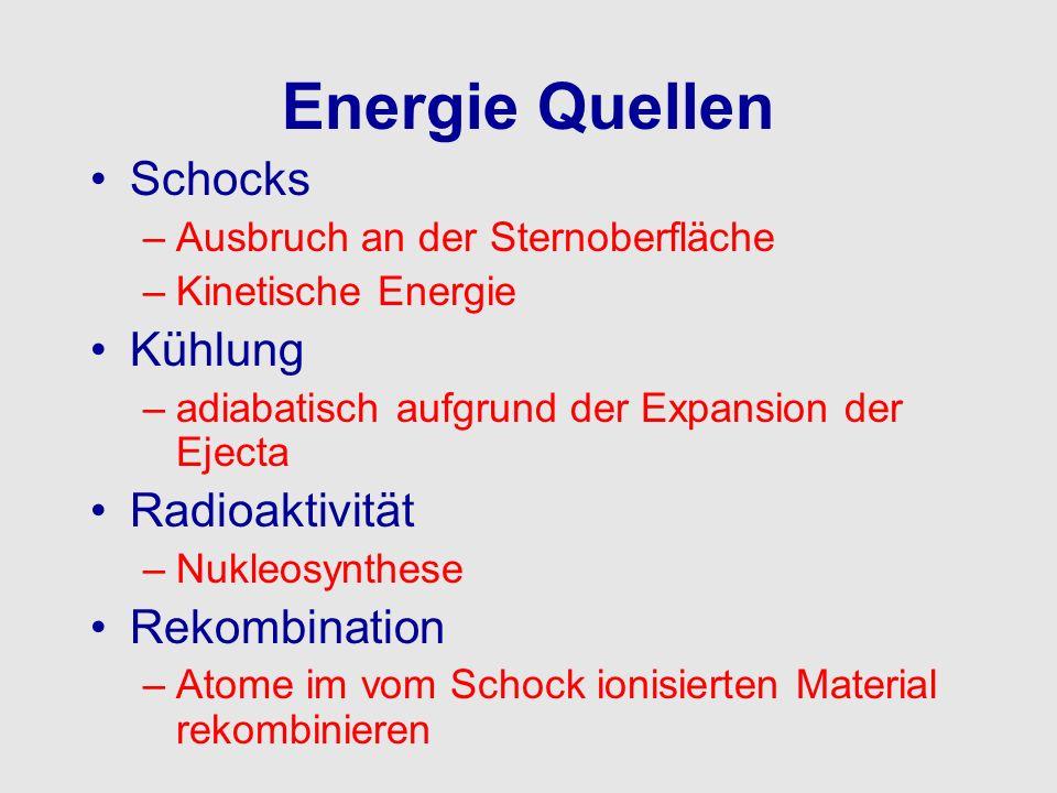 Energie Quellen Schocks –Ausbruch an der Sternoberfläche –Kinetische Energie Kühlung –adiabatisch aufgrund der Expansion der Ejecta Radioaktivität –Nu