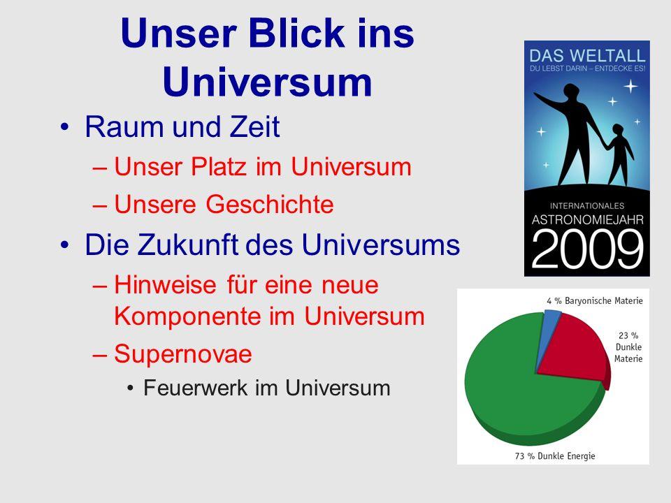 Unser Blick ins Universum Raum und Zeit –Unser Platz im Universum –Unsere Geschichte Die Zukunft des Universums –Hinweise für eine neue Komponente im